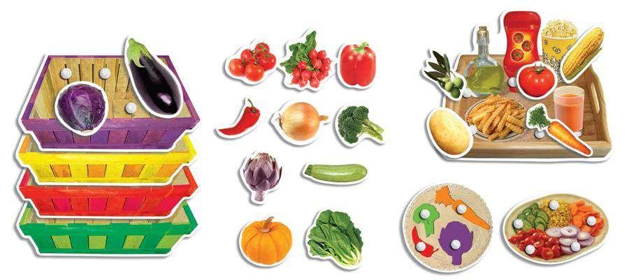 Zelenina v košíku a na talíři Ludi